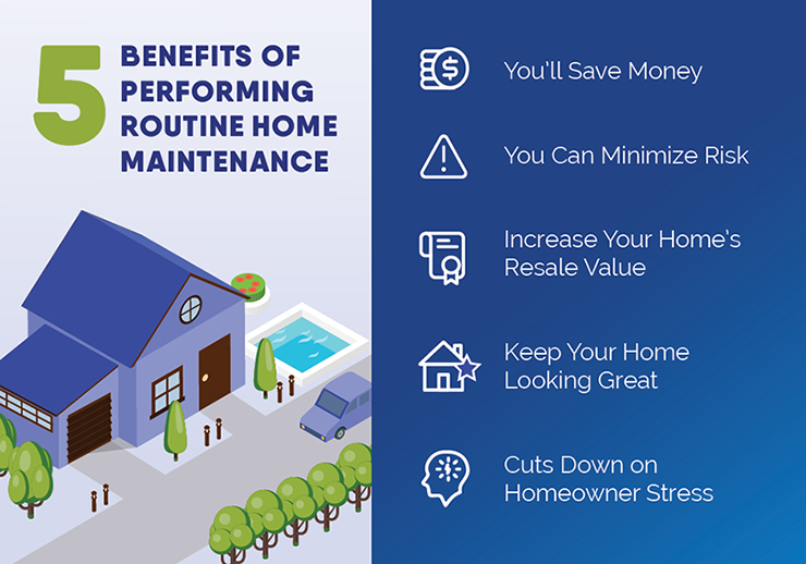 benefits of performing home maintenance